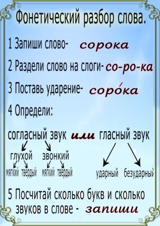Занять 40000 рублей