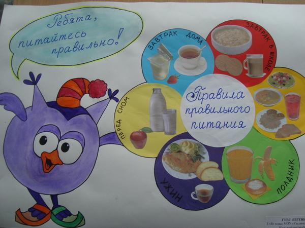 плакат на тему питания корзинку