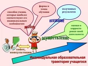 Девушка модель работы тьютора новосибирск работа вакансии без опыта для девушек