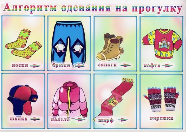 Схема одевания детей в детском саду картинки