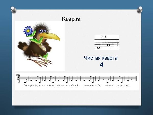 https://nsportal.ru/sites/default/files/2019/01/30/interval9.jpg