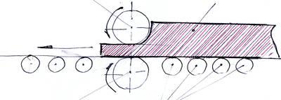 К технологическим машинам относится а эвм б автомобиль в транспортер г сверлильный станок производители оборудования конвейерного оборудования