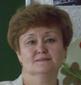 Задыхайло Галина Ивановна