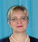 Козик Ирина Викторовна