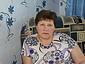 Гудкова Анастасия Николаевна