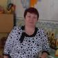 Забродина Ирина Николаевна