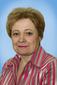 Воронина Ирина Вячеславовна