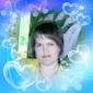 Усанкова Надежда Андреевна