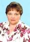 Малькина Надежда Александровна