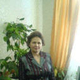 Матявина Надежда Ивановна