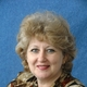 Котенко Ирина Ивановна