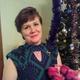 Никитина Алена Викторовна