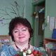 Кривенко Елена Николаевна