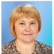 Клименко Людмила Александровна