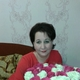 Гарбузюк Юлия Александровна