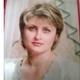 Мигас Татьяна Ивановна