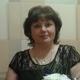 Калашникова Марина Васильевна