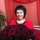 Богданова Альбина Юрьевна