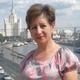 Кувалдина Ирина Евгеньевна