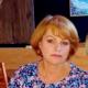 Пушкова Елена Викторовна