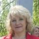 Бортникова Татьяна Александровна