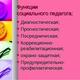 Митрунен Оксана Сергеевна