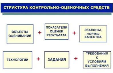 d2e24988bc35 009 Демоверсии КОС и КИМ   Социальная сеть работников образования