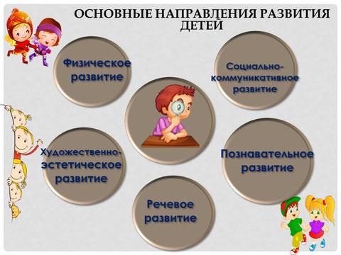 Модели работы по фгос с дошкольниками модельный бизнес североуральск