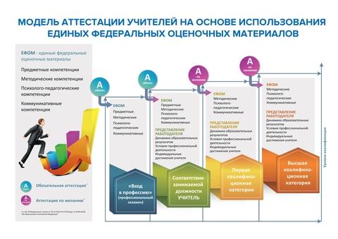 Займ под залог недвижимости саратовская область частные инвесторы