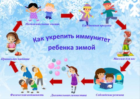 Картинки по запросу здоровьесбережение в детском саду зимой